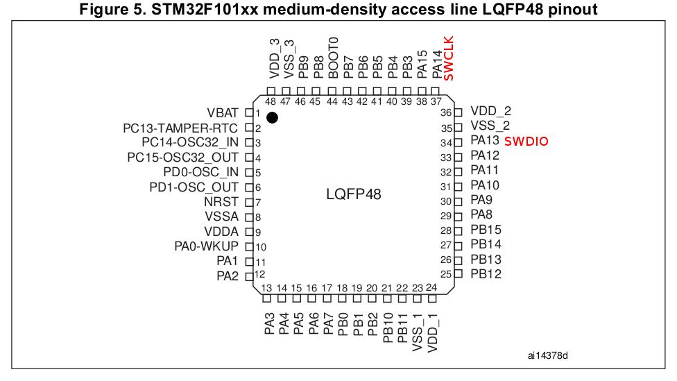 stm32f101xx_lqfp48_pinout